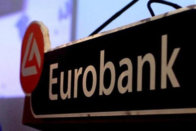 eurobank-treasury-cash-management